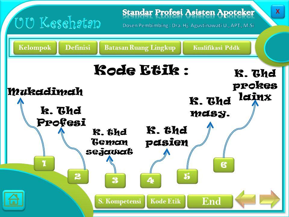 Apt Kelompok Batasan Ruang Lingkup Kualifikasi Pddk Kualifikasi Pddk End X X S.