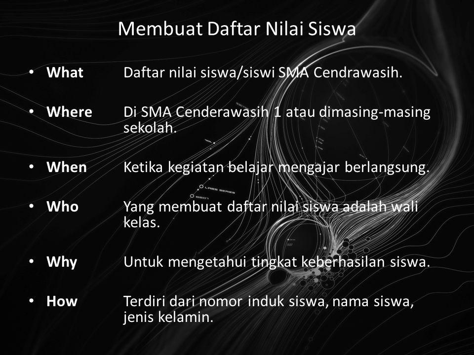Membuat Daftar Nilai Siswa WhatDaftar nilai siswa/siswi SMA Cendrawasih.