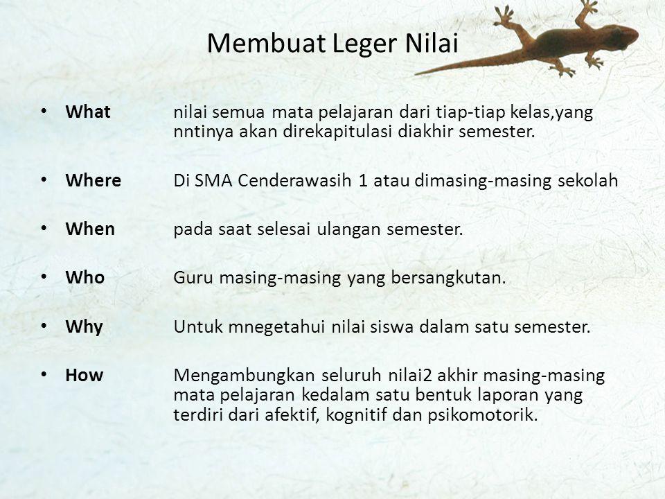 Membuat Leger Nilai Whatnilai semua mata pelajaran dari tiap-tiap kelas,yang nntinya akan direkapitulasi diakhir semester.