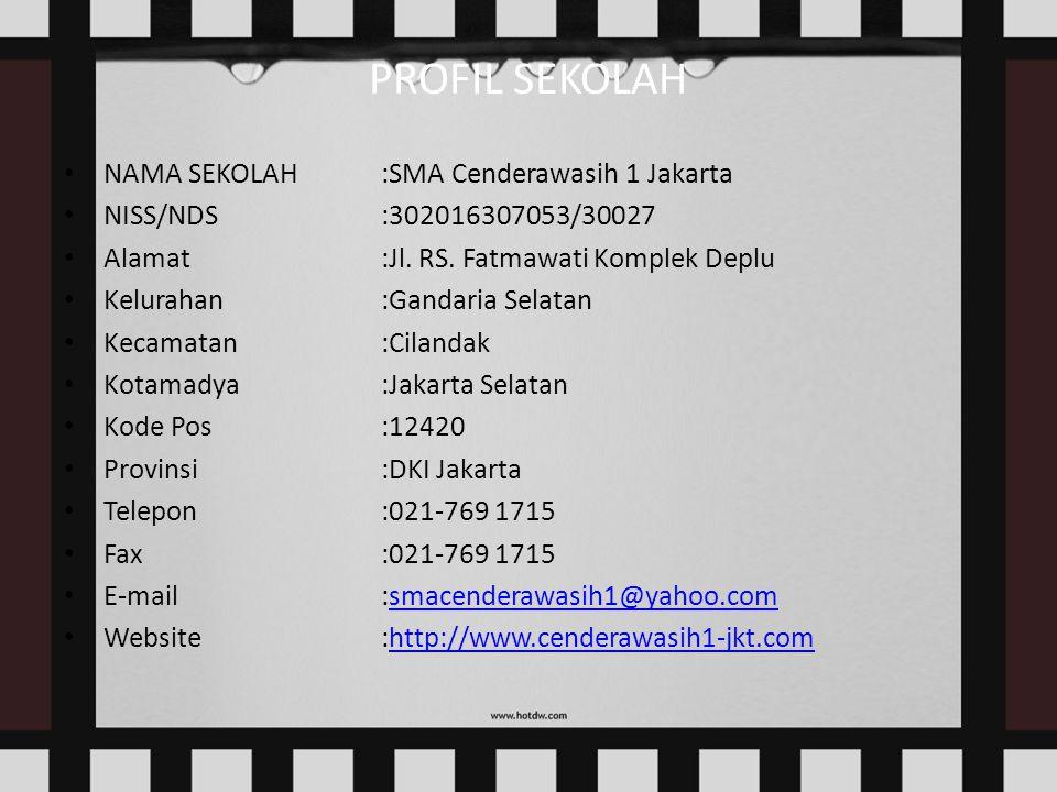 PROFIL SEKOLAH NAMA SEKOLAH:SMA Cenderawasih 1 Jakarta NISS/NDS:302016307053/30027 Alamat:Jl.