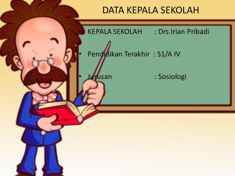 DATA KEPALA SEKOLAH KEPALA SEKOLAH : Drs.Irian Pribadi Pendidikan Terakhir : S1/A IV Jurusan : Sosiologi