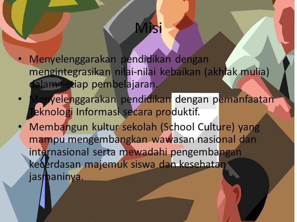 Daftar Keterlaksanaan Kurikulum Mulok What Mulok (muatan lokal) adalah merupakan kegiatan kurikuler untuk mengembangkan kompetensi yang disesuaikan dengan keunggulan daerah masing-masing yang materinya tidak dikelompokkan ke mata pelajaran yang ada.
