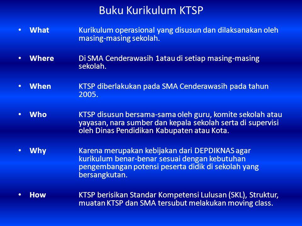 Buku Kurikulum KTSP WhatKurikulum operasional yang disusun dan dilaksanakan oleh masing-masing sekolah.
