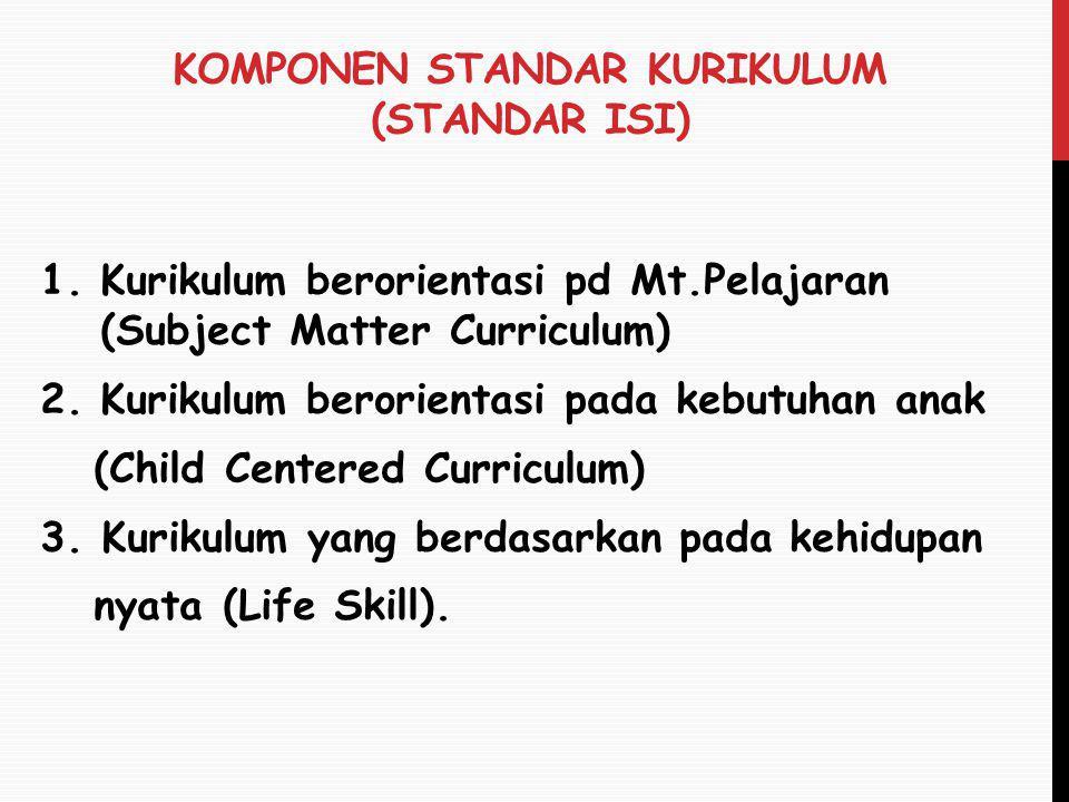 KOMPONEN STANDAR KURIKULUM (STANDAR ISI) 1.Kurikulum berorientasi pd Mt.Pelajaran (Subject Matter Curriculum) 2.Kurikulum berorientasi pada kebutuhan