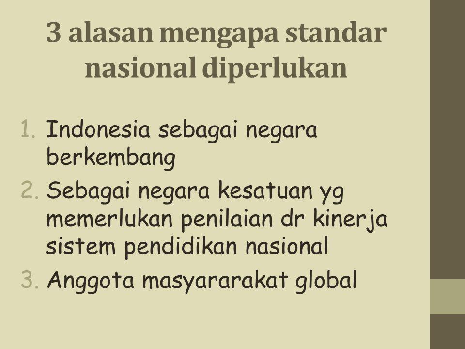 3 alasan mengapa standar nasional diperlukan 1.Indonesia sebagai negara berkembang 2.Sebagai negara kesatuan yg memerlukan penilaian dr kinerja sistem