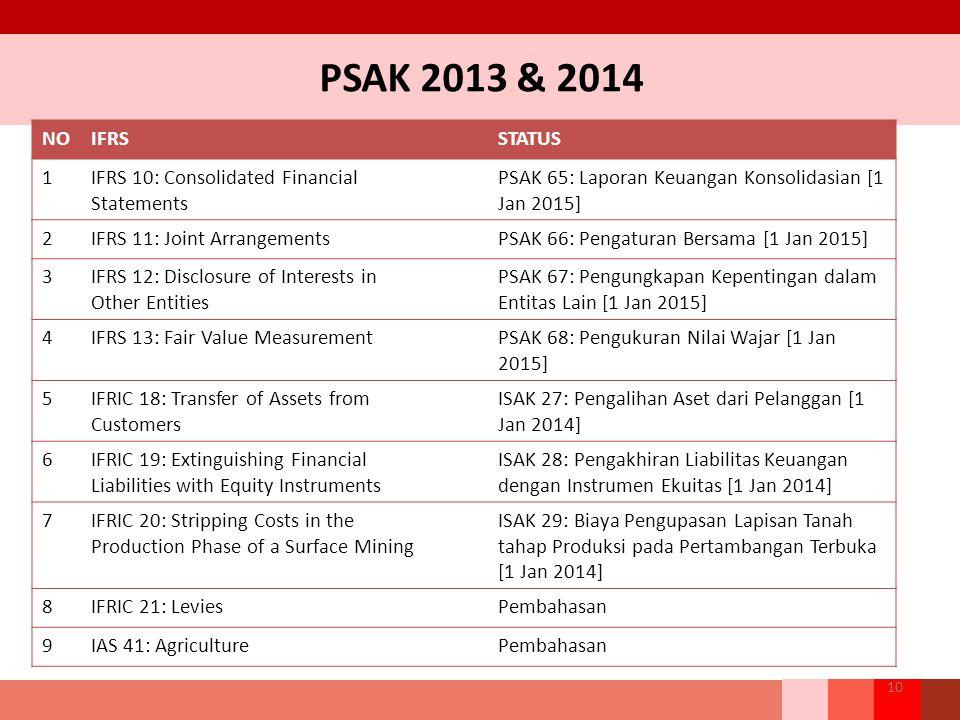 PSAK 2013 & 2014 10 NOIFRSSTATUS 1IFRS 10: Consolidated Financial Statements PSAK 65: Laporan Keuangan Konsolidasian [1 Jan 2015] 2IFRS 11: Joint Arra