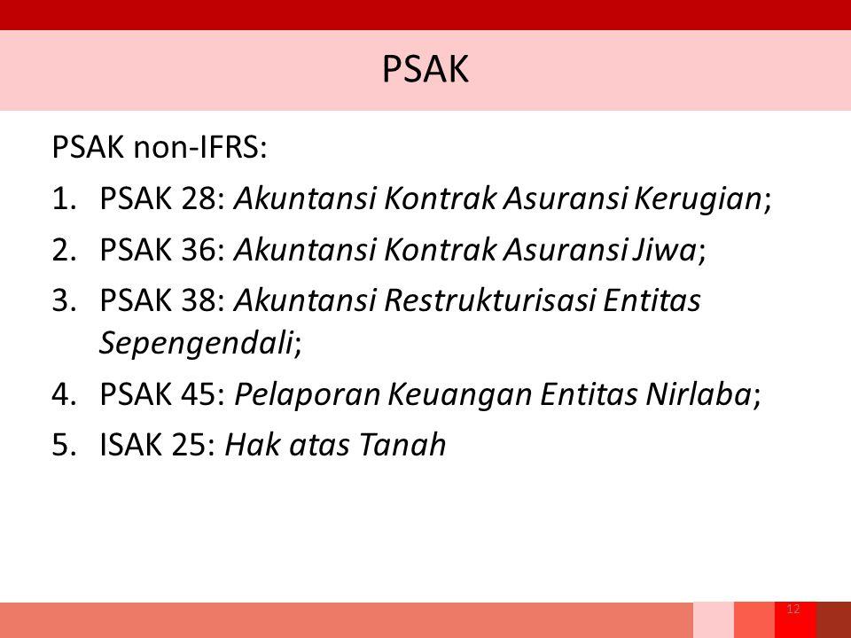 PSAK PSAK non-IFRS: 1.PSAK 28: Akuntansi Kontrak Asuransi Kerugian; 2.PSAK 36: Akuntansi Kontrak Asuransi Jiwa; 3.PSAK 38: Akuntansi Restrukturisasi E