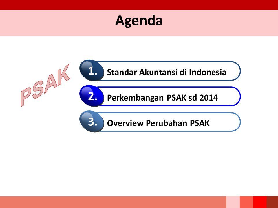 Agenda Standar Akuntansi di Indonesia 1. Perkembangan PSAK sd 2014 2. Overview Perubahan PSAK 3.