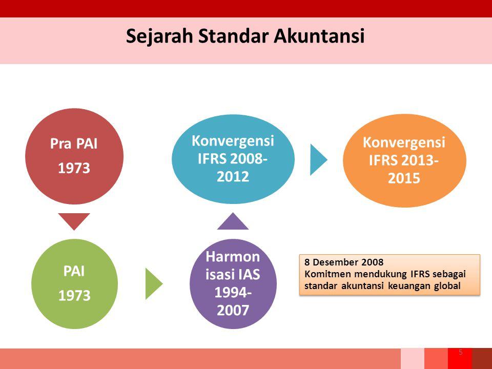 Sejarah Standar Akuntansi Pra PAI 1973 PAI 1973 Harmoni sasi IAS 1994- 2007 Konvergensi IFRS 2008- 2012 Konvergensi IFRS 2013- 2015 5 8 Desember 2008 Komitmen mendukung IFRS sebagai standar akuntansi keuangan global 8 Desember 2008 Komitmen mendukung IFRS sebagai standar akuntansi keuangan global