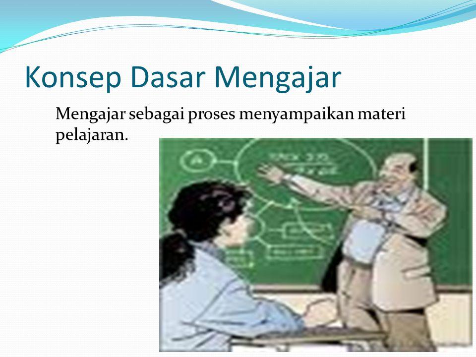 Konsep Dasar Mengajar Mengajar sebagai proses menyampaikan materi pelajaran.