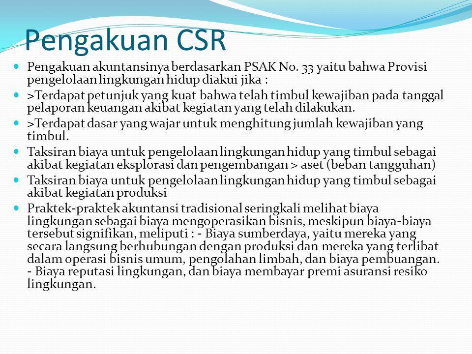 Pengakuan CSR Pengakuan akuntansinya berdasarkan PSAK No.
