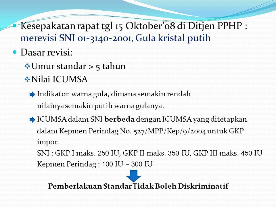 Kesepakatan rapat tgl 15 Oktober'08 di Ditjen PPHP : merevisi SNI 01-3140-2001, Gula kristal putih Dasar revisi:  Umur standar > 5 tahun  Nilai ICUM