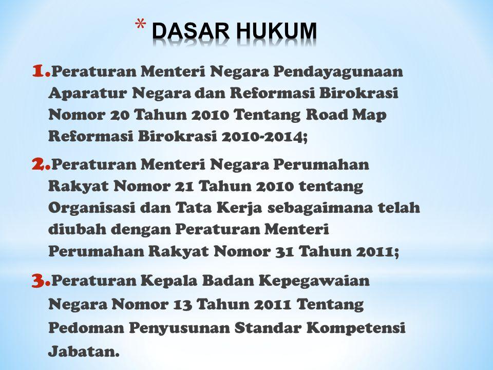 1. Peraturan Menteri Negara Pendayagunaan Aparatur Negara dan Reformasi Birokrasi Nomor 20 Tahun 2010 Tentang Road Map Reformasi Birokrasi 2010-2014;