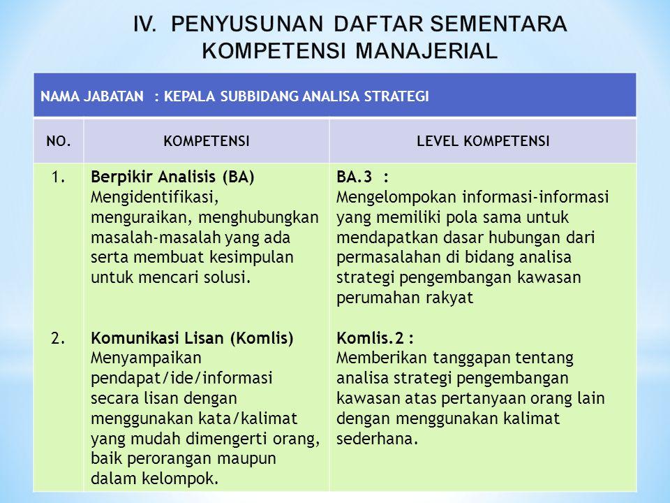 NAMA JABATAN : KEPALA SUBBIDANG ANALISA STRATEGI NO.KOMPETENSILEVEL KOMPETENSI 1. 2. Berpikir Analisis (BA) Mengidentifikasi, menguraikan, menghubungk