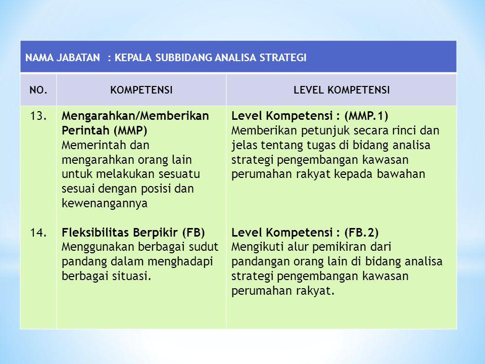 NAMA JABATAN : KEPALA SUBBIDANG ANALISA STRATEGI NO.KOMPETENSILEVEL KOMPETENSI 13. 14. Mengarahkan/Memberikan Perintah (MMP) Memerintah dan mengarahka