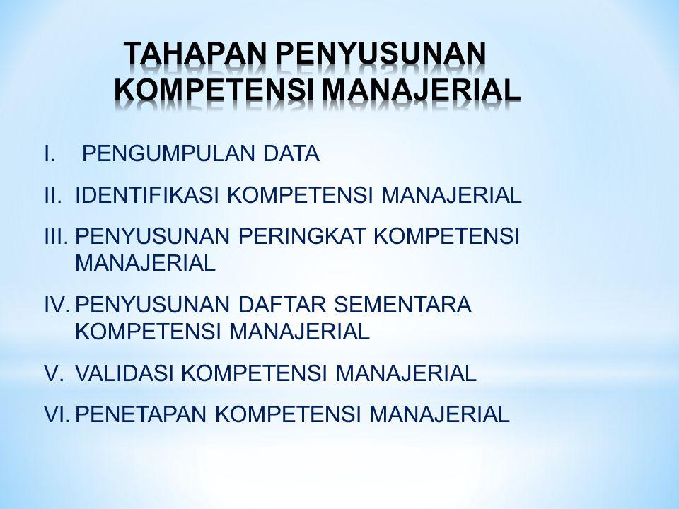 I.PENGUMPULAN DATA II.IDENTIFIKASI KOMPETENSI MANAJERIAL III.PENYUSUNAN PERINGKAT KOMPETENSI MANAJERIAL IV.PENYUSUNAN DAFTAR SEMENTARA KOMPETENSI MANA