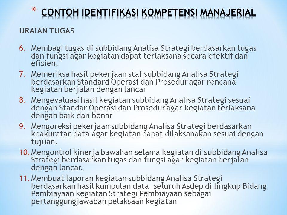 URAIAN TUGAS 6. Membagi tugas di subbidang Analisa Strategi berdasarkan tugas dan fungsi agar kegiatan dapat terlaksana secara efektif dan efisien. 7.