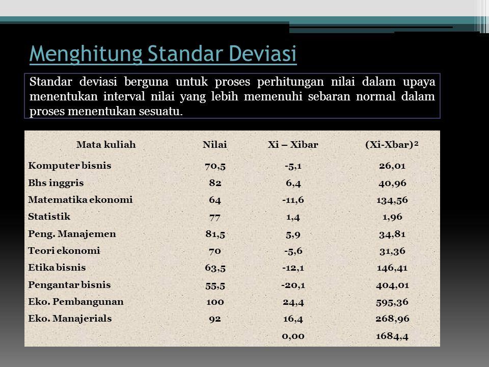 Menghitung Standar Deviasi Standar deviasi berguna untuk proses perhitungan nilai dalam upaya menentukan interval nilai yang lebih memenuhi sebaran no
