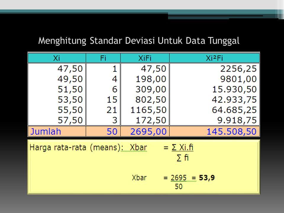 Menghitung Standar Deviasi Untuk Data Tunggal