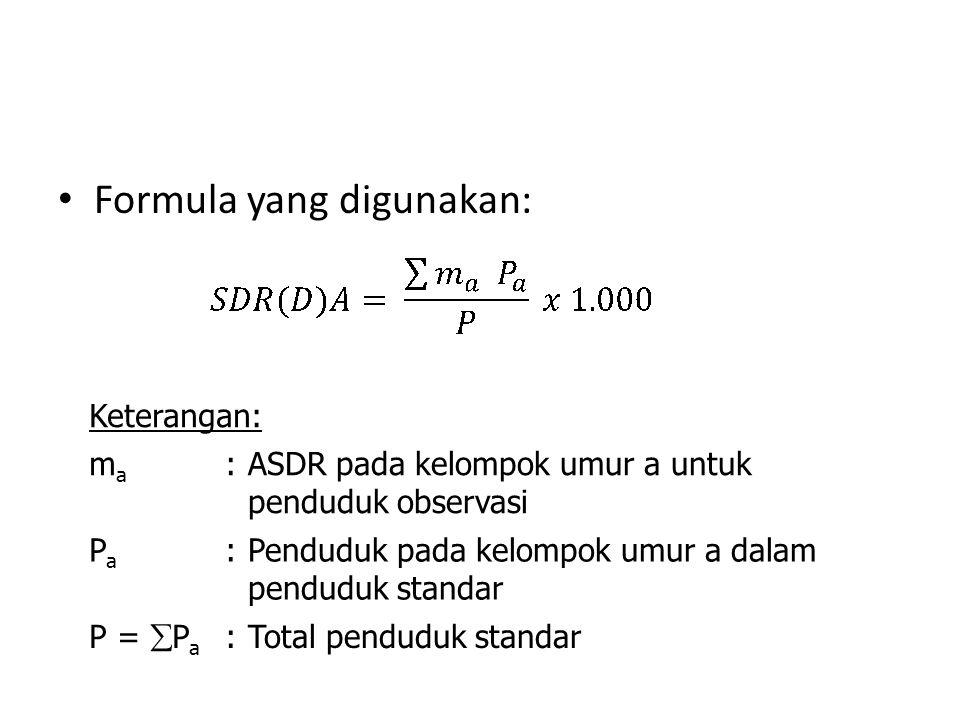 Formula yang digunakan: Keterangan: mama :ASDR pada kelompok umur a untuk penduduk observasi PaPa :Penduduk pada kelompok umur a dalam penduduk standa