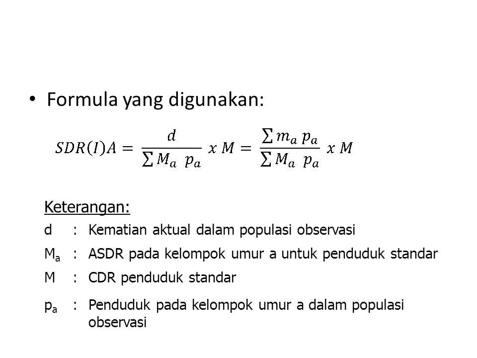 Formula yang digunakan: Keterangan: d:Kematian aktual dalam populasi observasi MaMa :ASDR pada kelompok umur a untuk penduduk standar M:CDR penduduk s