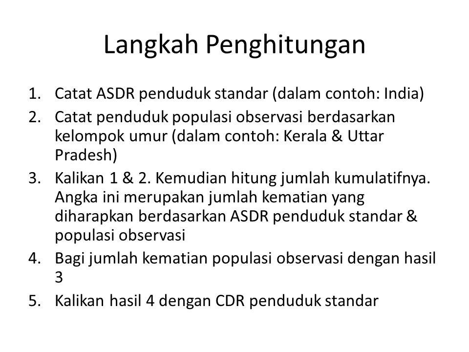 Langkah Penghitungan 1.Catat ASDR penduduk standar (dalam contoh: India) 2.Catat penduduk populasi observasi berdasarkan kelompok umur (dalam contoh: