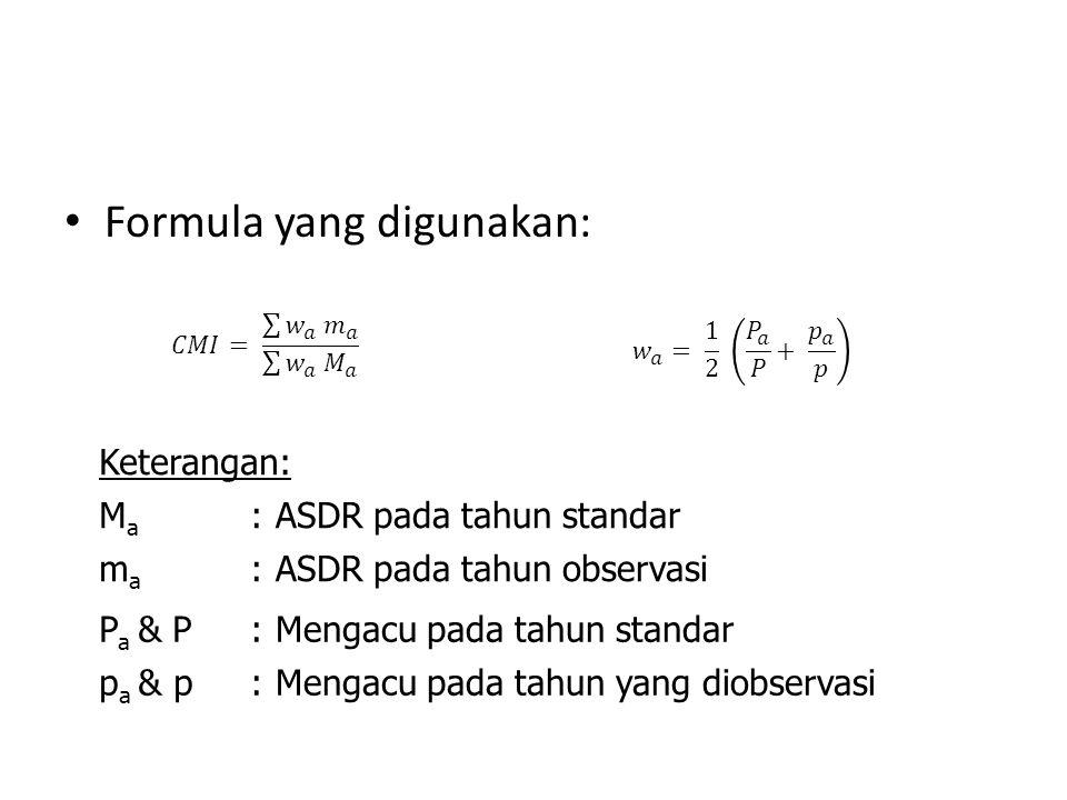 Formula yang digunakan: Keterangan: MaMa :ASDR pada tahun standar mama :ASDR pada tahun observasi P a & P:Mengacu pada tahun standar p a & p:Mengacu p