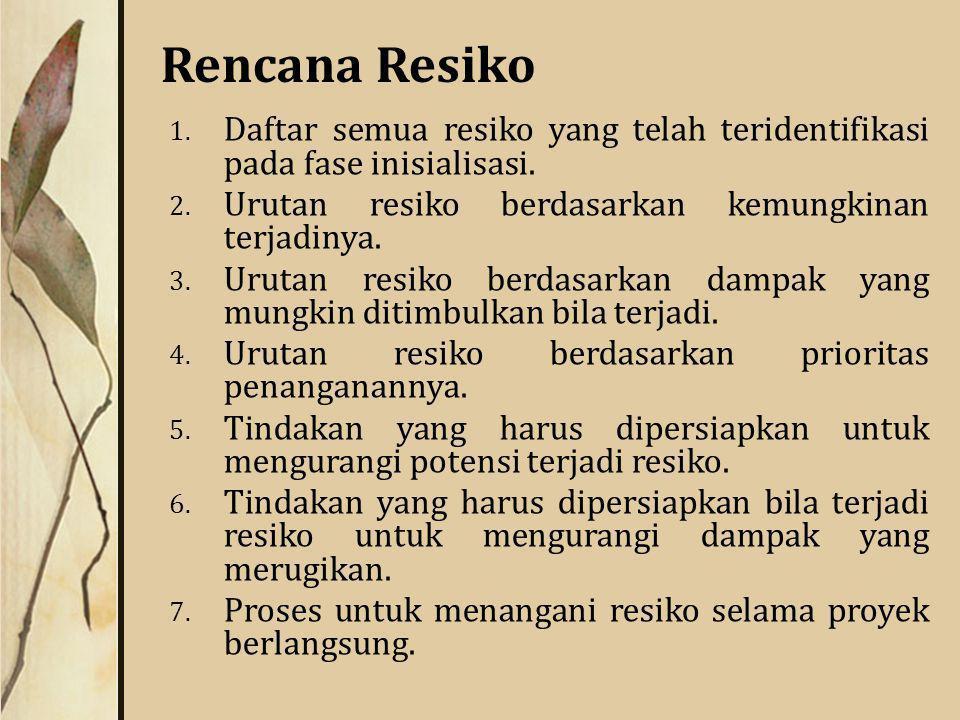 1.Daftar semua resiko yang telah teridentifikasi pada fase inisialisasi.