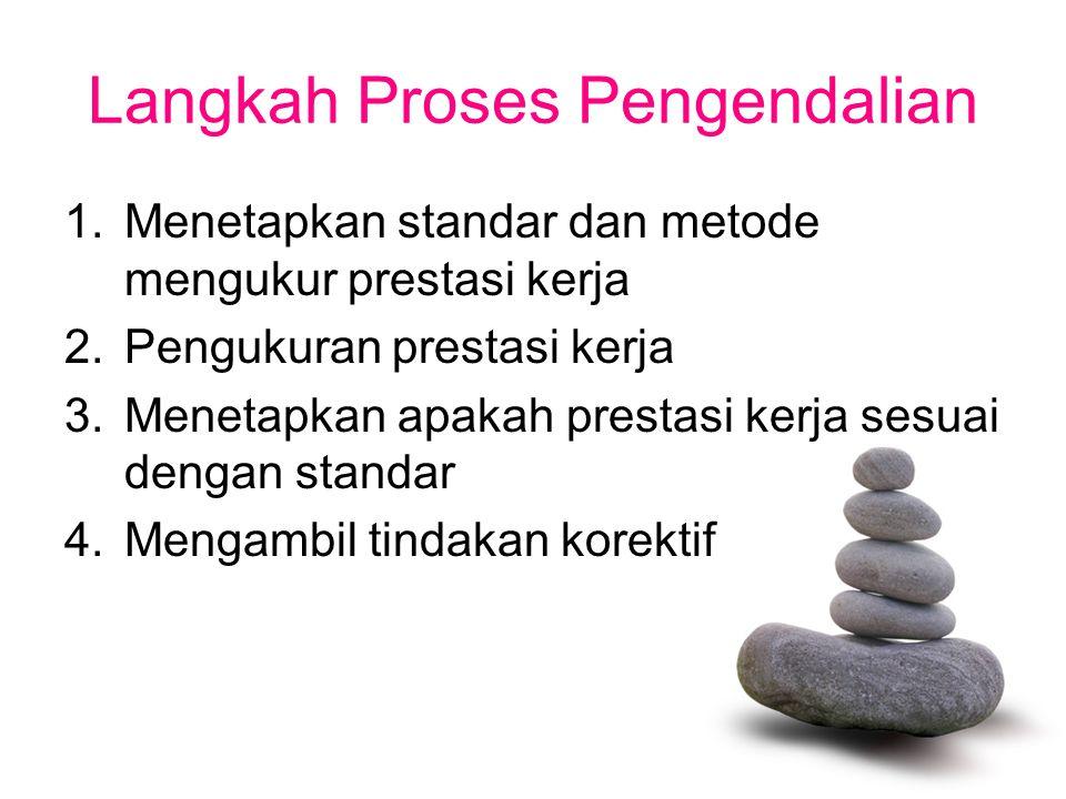 Langkah Proses Pengendalian 1.Menetapkan standar dan metode mengukur prestasi kerja 2.Pengukuran prestasi kerja 3.Menetapkan apakah prestasi kerja ses