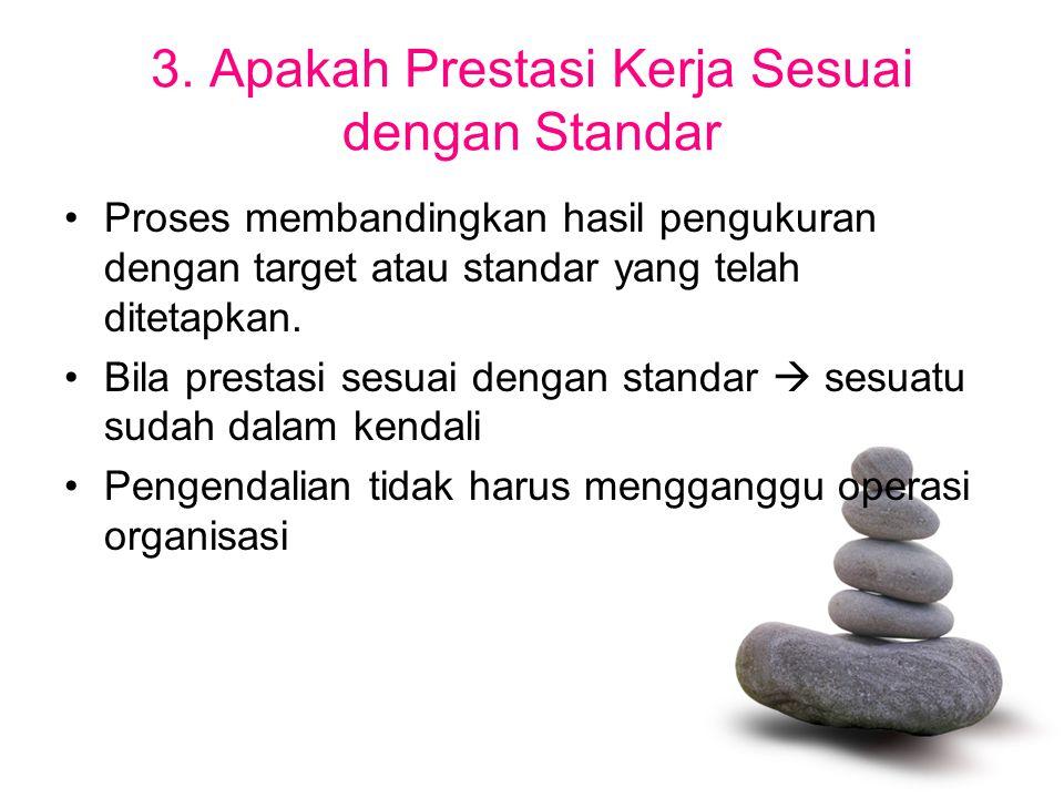 3. Apakah Prestasi Kerja Sesuai dengan Standar Proses membandingkan hasil pengukuran dengan target atau standar yang telah ditetapkan. Bila prestasi s