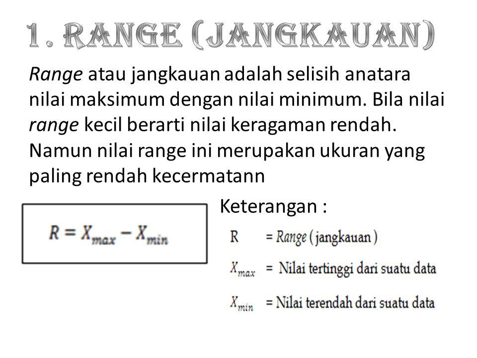 Range atau jangkauan adalah selisih anatara nilai maksimum dengan nilai minimum. Bila nilai range kecil berarti nilai keragaman rendah. Namun nilai ra