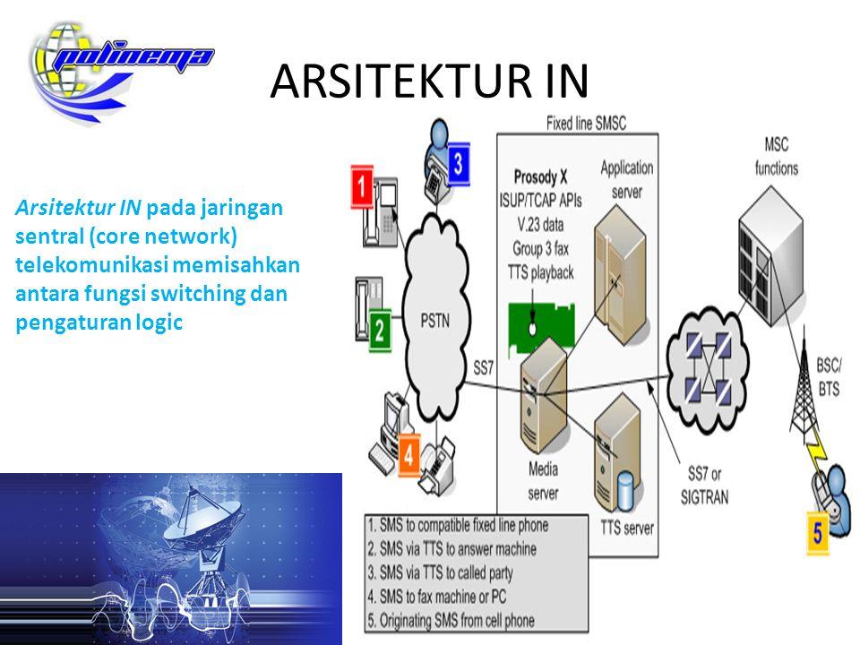 ARSITEKTUR IN Arsitektur IN pada jaringan sentral (core network) telekomunikasi memisahkan antara fungsi switching dan pengaturan logic