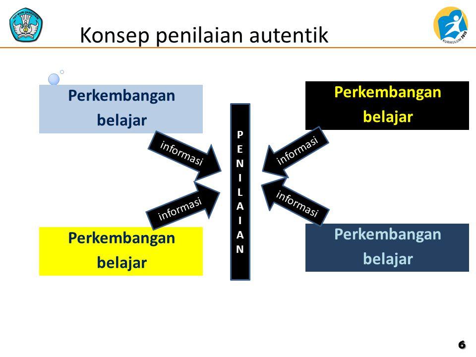 Konsep penilaian autentik 6 Perkembangan belajar Perkembangan belajar Perkembangan belajar informasi Perkembangan belajar informasi PENILAIANPENILAIAN