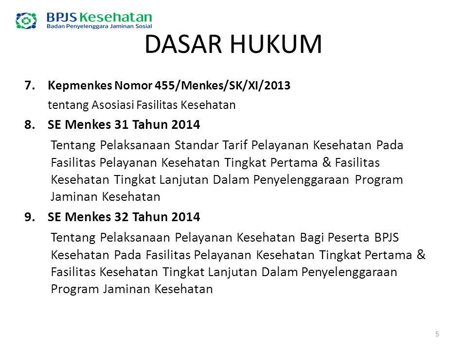 DASAR HUKUM 7.K epmenkes Nomor 455/Menkes/SK/XI/2013 tentang Asosiasi Fasilitas Kesehatan 8.SE Menkes 31 Tahun 2014 Tentang Pelaksanaan Standar Tarif
