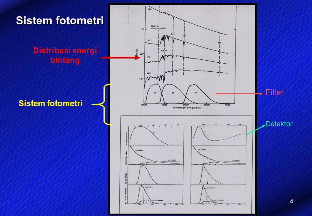 4 Distribusi energi bintang Sistem fotometri Filter Detektor Sistem fotometri