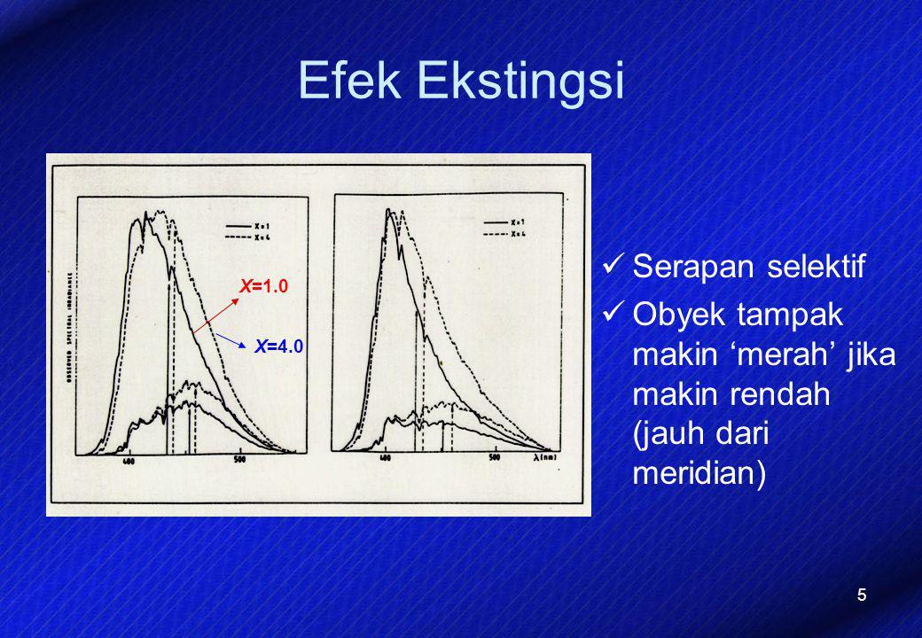 5 Efek Ekstingsi Serapan selektif Obyek tampak makin 'merah' jika makin rendah (jauh dari meridian) X=1.0 X=4.0