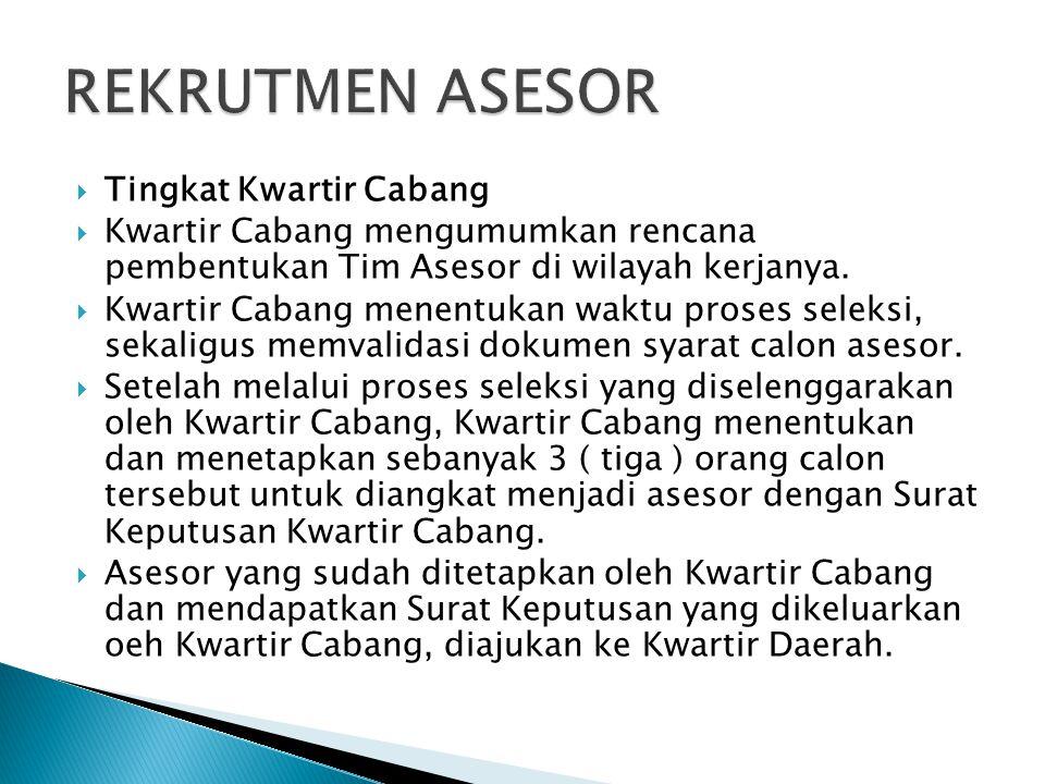  Tingkat Kwartir Cabang  Kwartir Cabang mengumumkan rencana pembentukan Tim Asesor di wilayah kerjanya.  Kwartir Cabang menentukan waktu proses sel