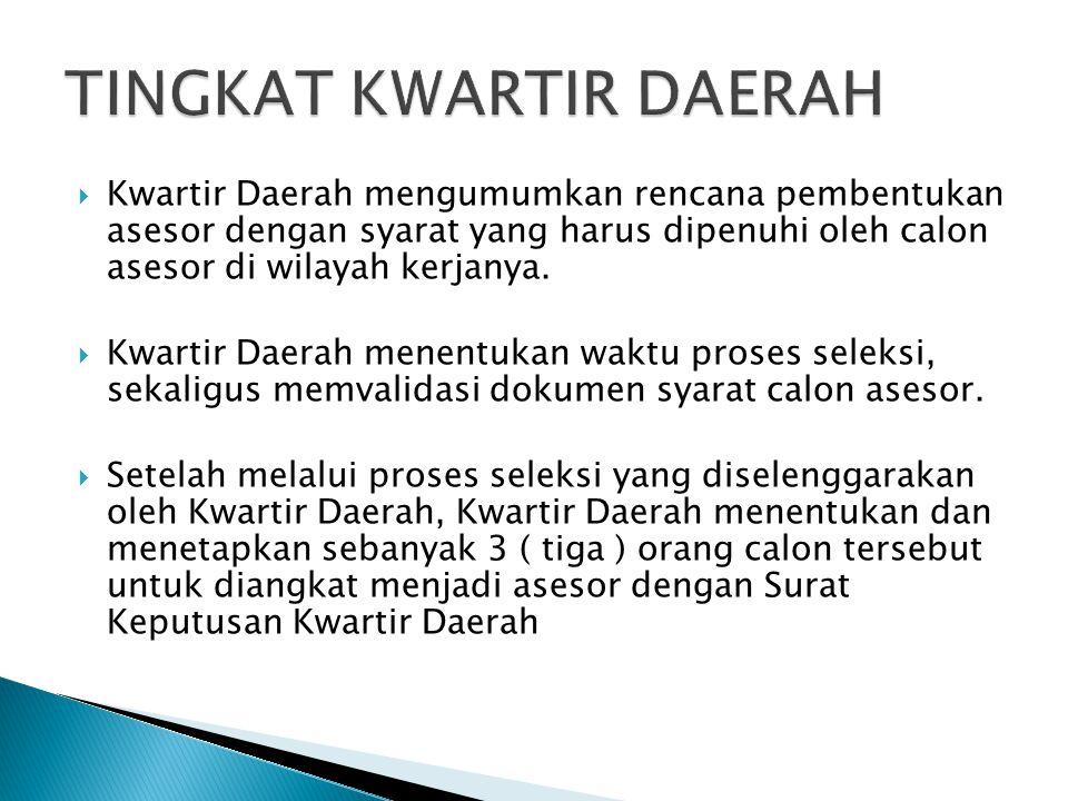  Kwartir Daerah mengumumkan rencana pembentukan asesor dengan syarat yang harus dipenuhi oleh calon asesor di wilayah kerjanya.  Kwartir Daerah mene