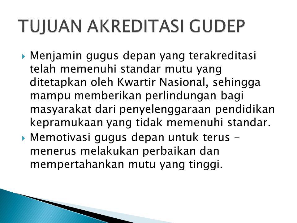  Penjelasan tentang akreditasi gugus depan  Cara penilaian dengan menggunakan instrument akreditasi yang telah disiapkan.