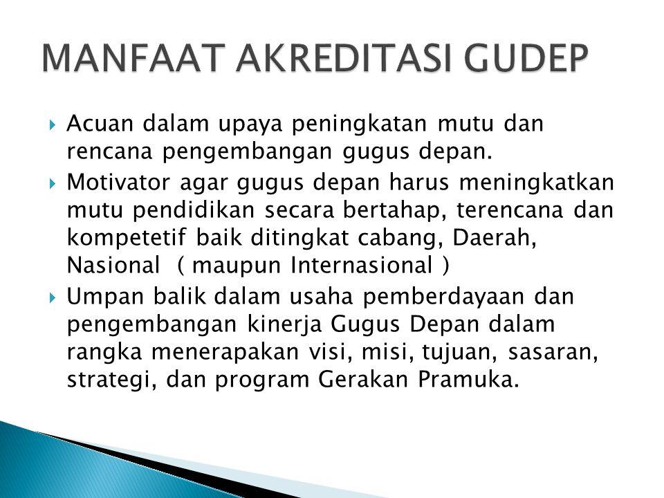  Seluruh calon Asesor setelah mengikuti pelatihan ditetapkan sebagai Asesor dengan Surat Keputusan dari Kwartir Cabang atas nama Kwartir Nasional, dan kepada mereka diberi perlengkapan untuk pelaksanaan tugasnya di lapangan.