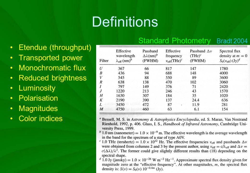 Fotometri Ekstingsi atmosfer Bumi: Asumsi model Kuat cahaya obyek dikoreksi  magnitudo di luar atmosfer Transformasi ke sistem standar (baku): Radiasi monokromatik obyek langit Filter Detektor Linierisasi Terang Warna Baku (standar) Internasional Terkalibrasi   y sz Malasan
