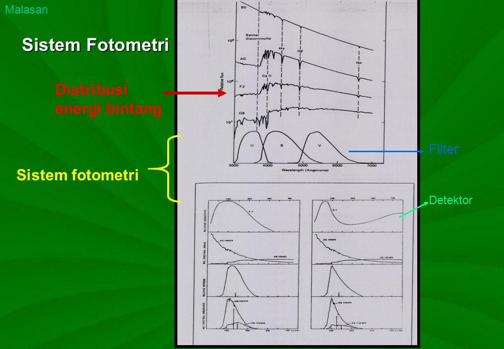 Filter Detektor Distribusi energi bintang Sistem Fotometri Malasan Sistem fotometri