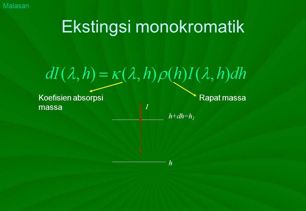 Ekstingsi monokromatik I h h+dh=h 1 Koefisien absorpsi massa Rapat massa Malasan