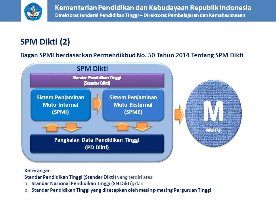 Bagan SPMI berdasarkan Permendikbud No. 50 Tahun 2014 Tentang SPM Dikti SPM Dikti (2) Kementerian Pendidikan dan Kebudayaan Republik Indonesia Direkto