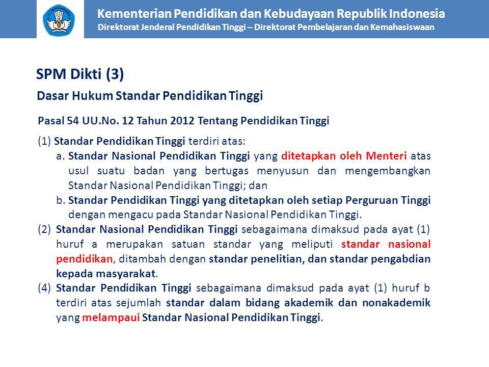 Pasal 54 UU.No. 12 Tahun 2012 Tentang Pendidikan Tinggi (1) Standar Pendidikan Tinggi terdiri atas: a.Standar Nasional Pendidikan Tinggi yang ditetapk