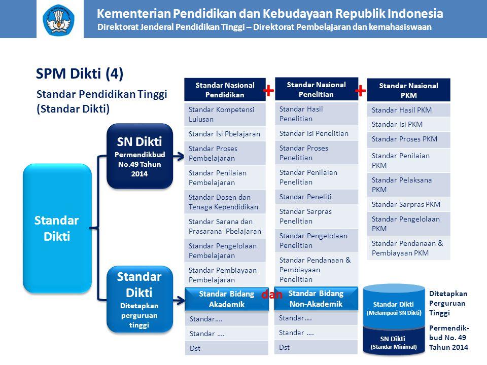 Kementerian Pendidikan dan Kebudayaan Republik Indonesia Direktorat Jenderal Pendidikan Tinggi – Direktorat Pembelajaran dan kemahasiswaan Standar Dik