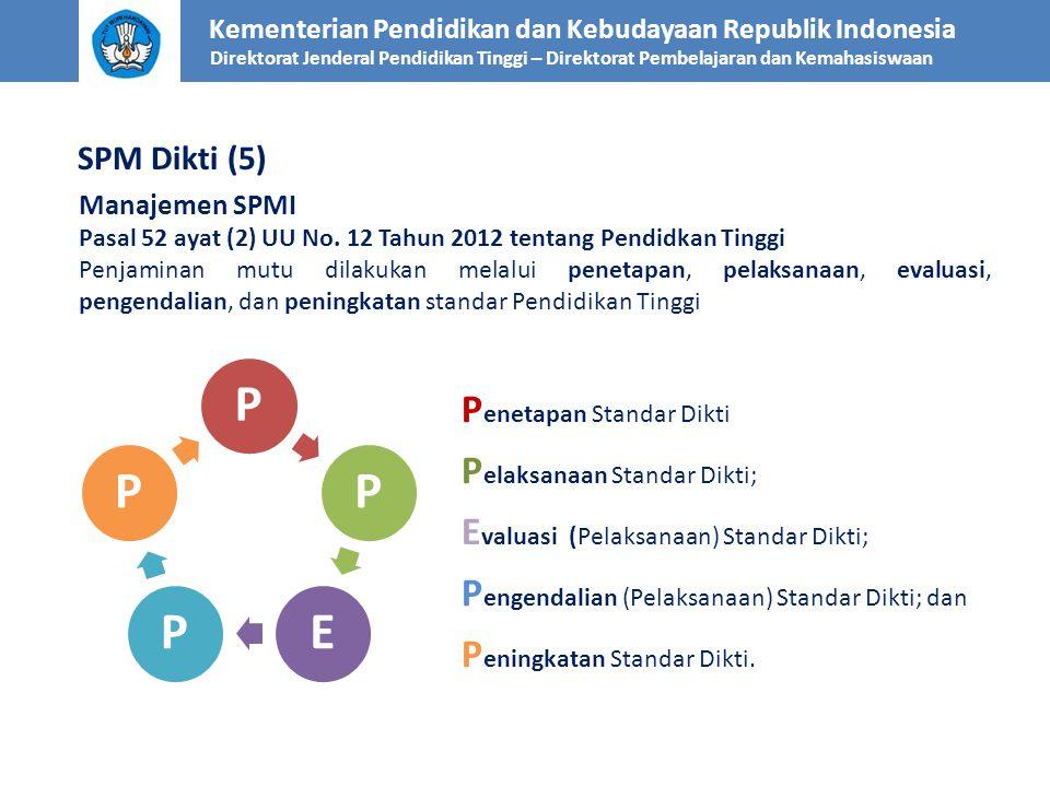 Kementerian Pendidikan dan Kebudayaan Republik Indonesia Direktorat Jenderal Pendidikan Tinggi – Direktorat Pembelajaran dan Kemahasiswaan SPM Dikti (