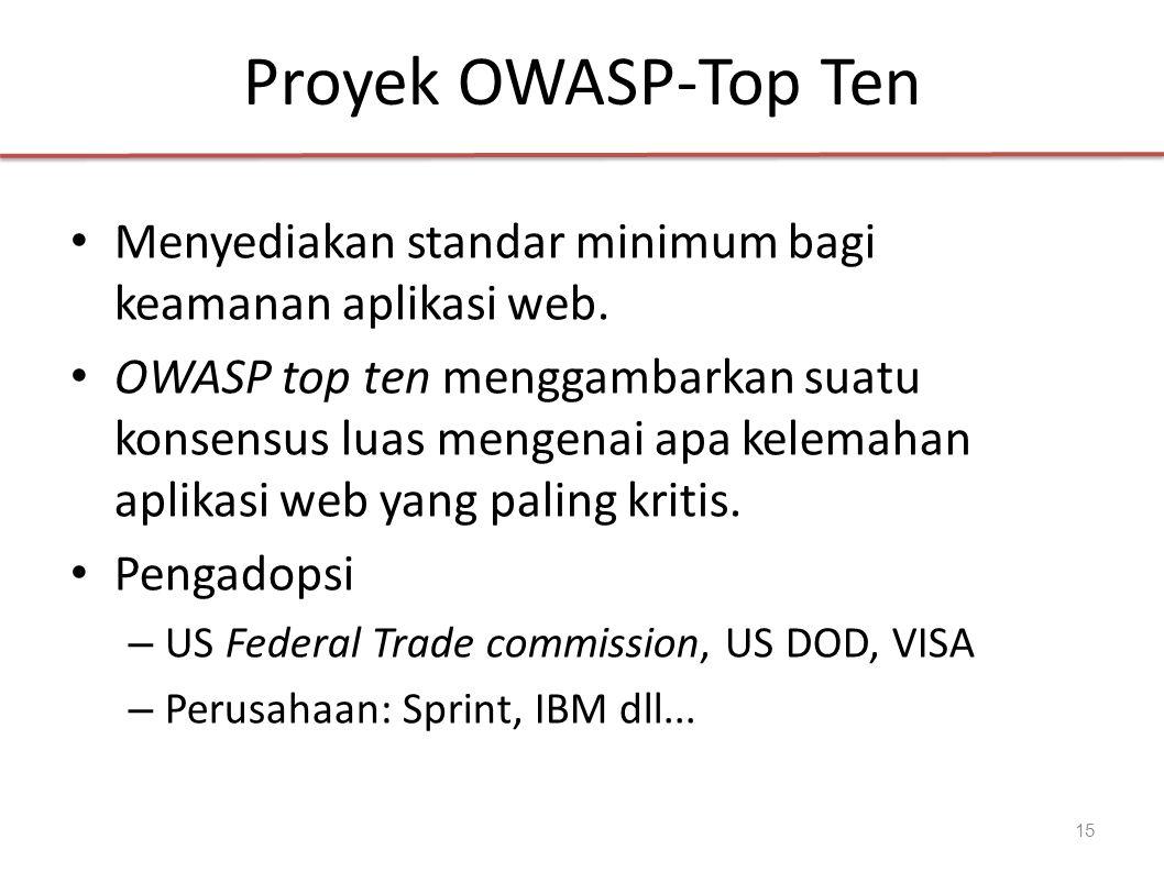 Proyek OWASP-Top Ten Menyediakan standar minimum bagi keamanan aplikasi web.