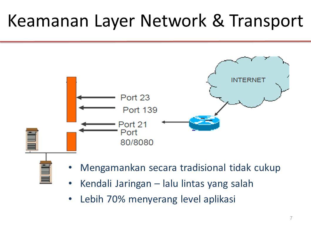 Keamanan Layer Network & Transport 7 Mengamankan secara tradisional tidak cukup Kendali Jaringan – lalu lintas yang salah Lebih 70% menyerang level aplikasi