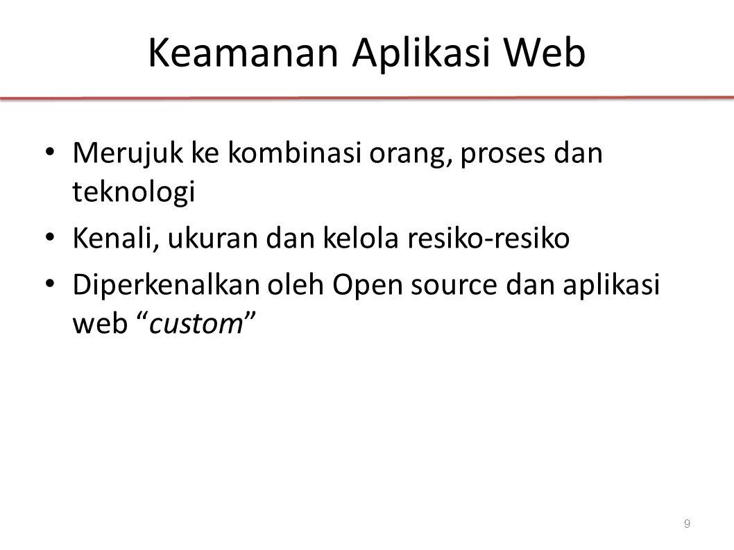 Keamanan Aplikasi Web Merujuk ke kombinasi orang, proses dan teknologi Kenali, ukuran dan kelola resiko-resiko Diperkenalkan oleh Open source dan aplikasi web custom 9